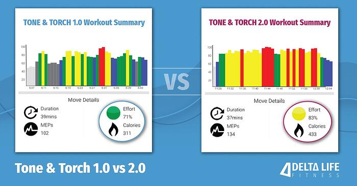 Tone and Torch 1.0 VS Tone & Torch 2.0